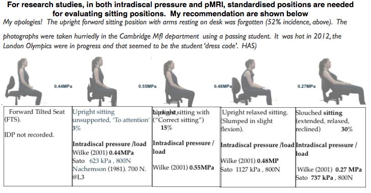 IVD pressures